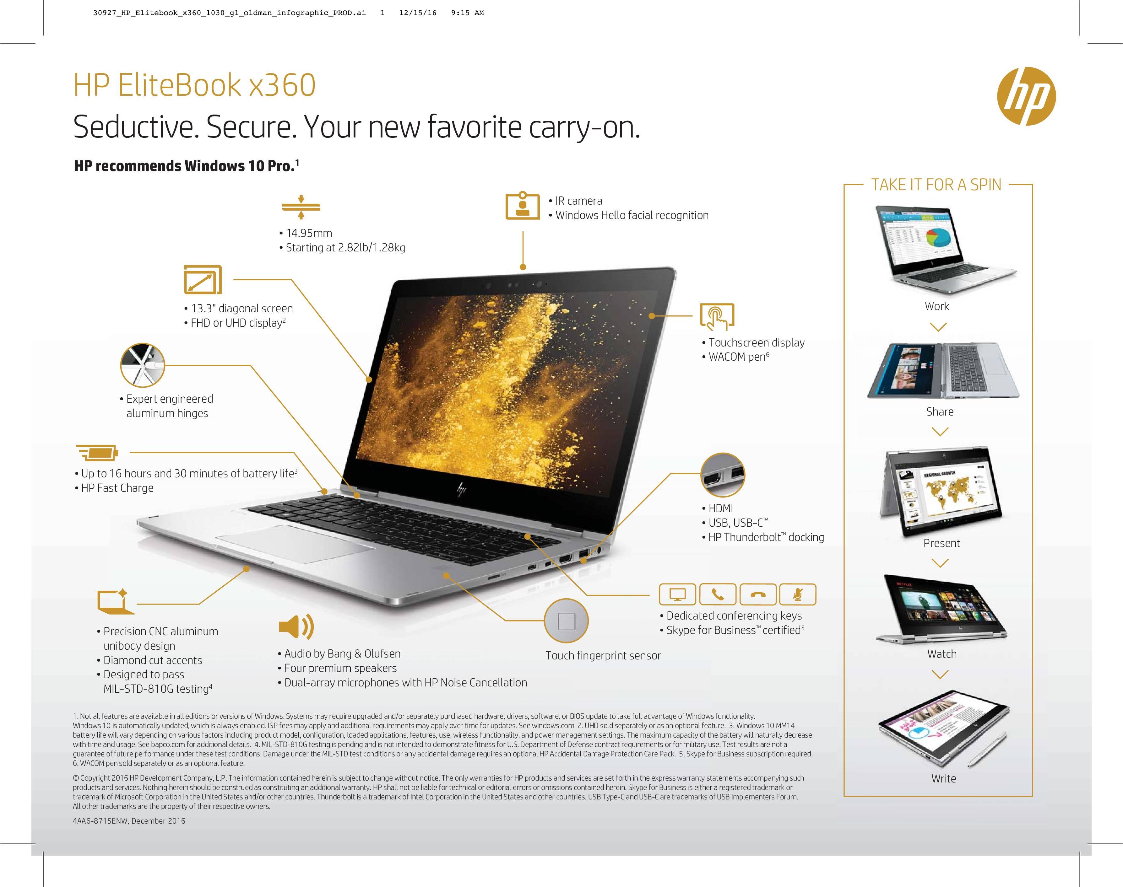 HiroLap - Chuyên laptop có tính năng đặc biệt: Siêu mỏng, siêu nhẹ